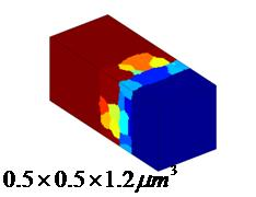 3D microstructure.